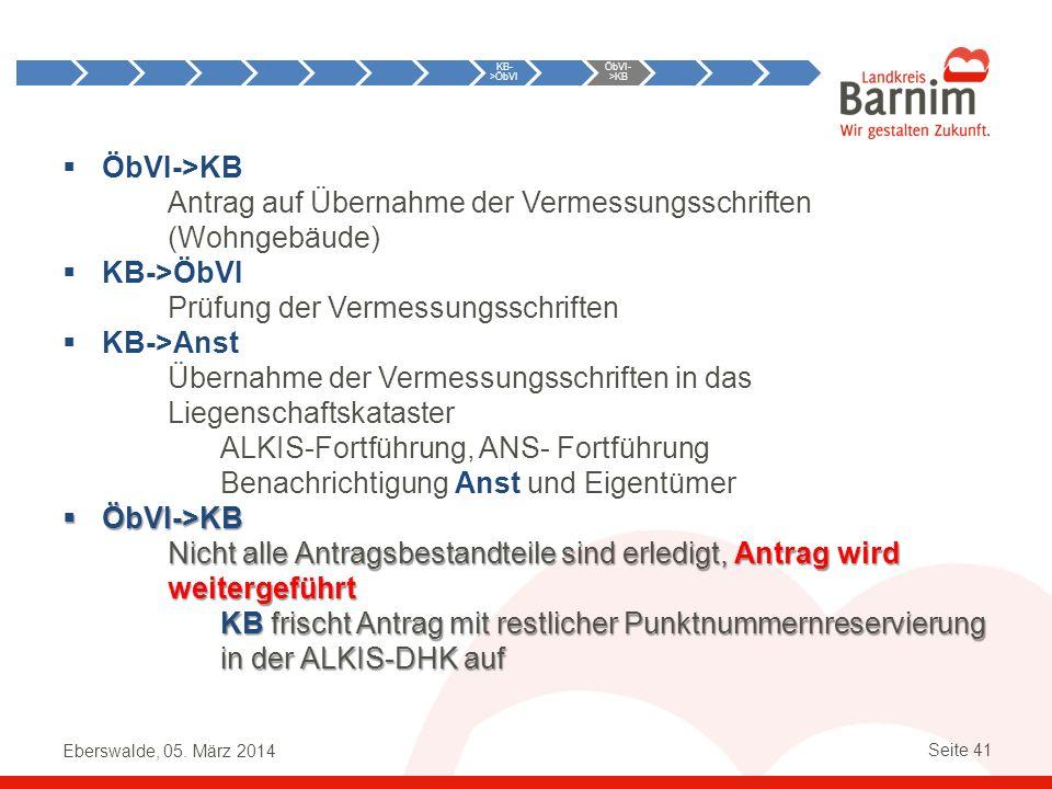 Eberswalde, 05. März 2014 Seite 41 ÖbVI->KB Antrag auf Übernahme der Vermessungsschriften (Wohngebäude) KB->ÖbVI Prüfung der Vermessungsschriften KB->