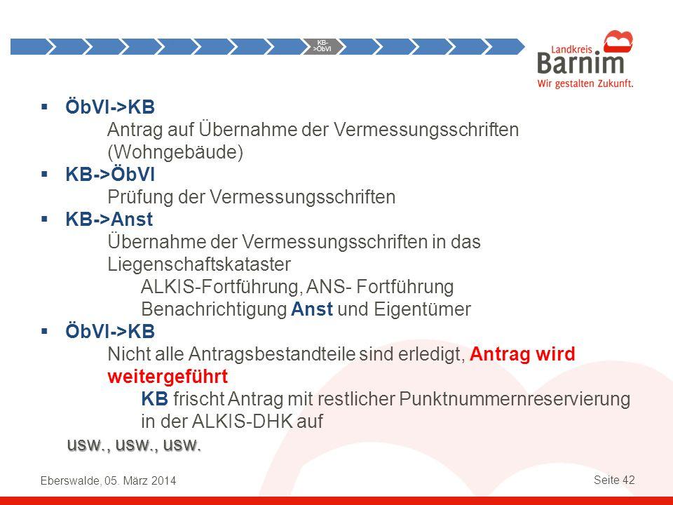 Eberswalde, 05. März 2014 Seite 42 ÖbVI->KB Antrag auf Übernahme der Vermessungsschriften (Wohngebäude) KB->ÖbVI Prüfung der Vermessungsschriften KB->