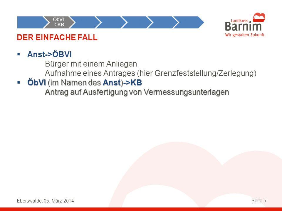 Eberswalde, 05. März 2014 Seite 5 DER EINFACHE FALL Anst->ÖBVI Bürger mit einem Anliegen Aufnahme eines Antrages (hier Grenzfeststellung/Zerlegung) Öb