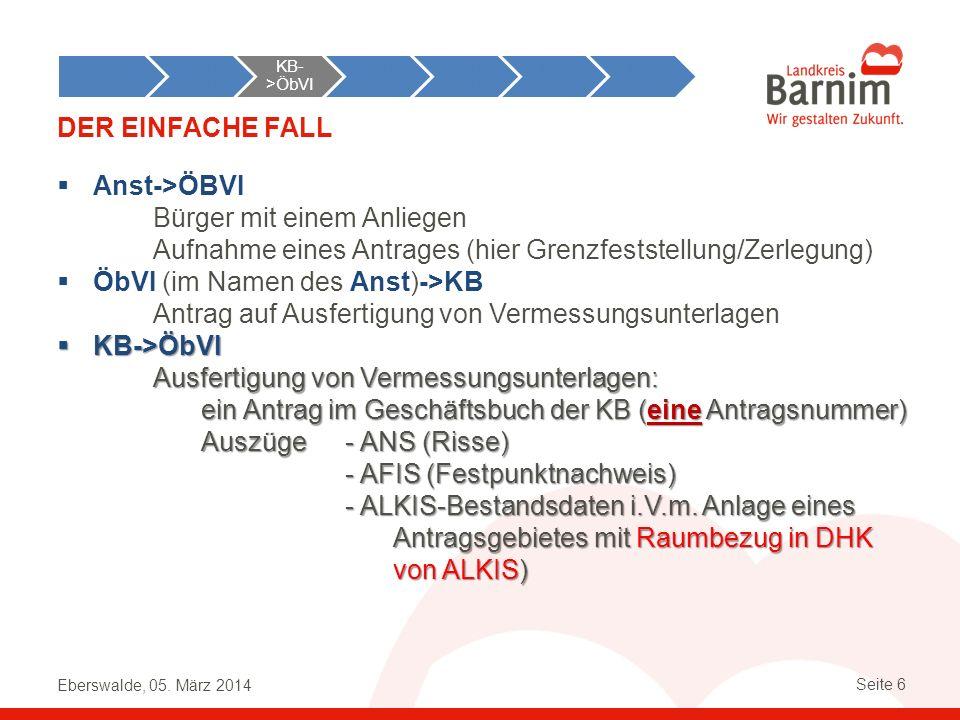Eberswalde, 05. März 2014 Seite 6 DER EINFACHE FALL Anst->ÖBVI Bürger mit einem Anliegen Aufnahme eines Antrages (hier Grenzfeststellung/Zerlegung) Öb