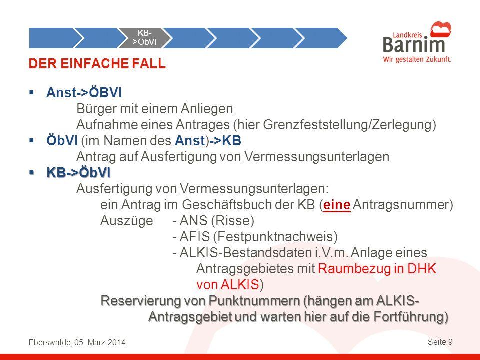Eberswalde, 05. März 2014 Seite 9 DER EINFACHE FALL Anst->ÖBVI Bürger mit einem Anliegen Aufnahme eines Antrages (hier Grenzfeststellung/Zerlegung) Öb