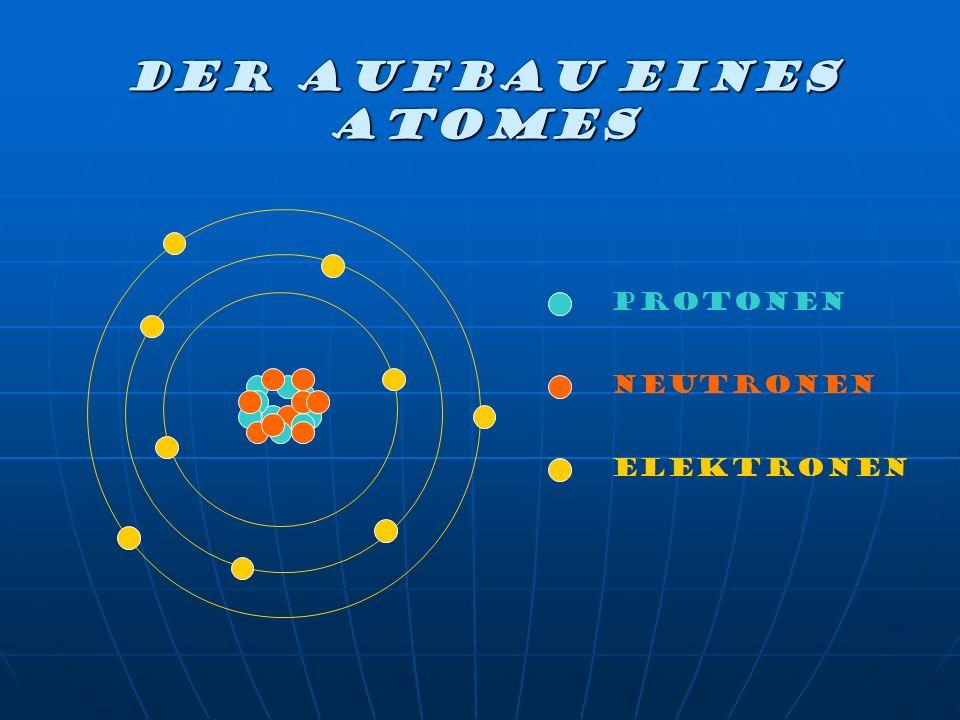 Der aufbau eines atomes Protonen Elektronen Neutronen