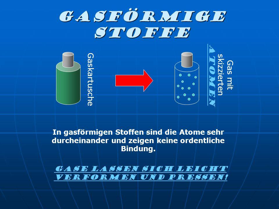 Gasförmige Stoffe Gaskartusche G a s m i t s k i z z i e r t e n A t o m e n Gase lassen sich leicht verformen und pressen! In gasförmigen Stoffen sin