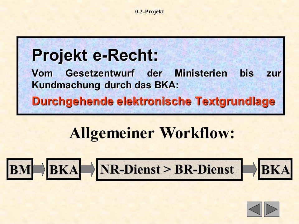 Parlamentsdirektion L1.5 – Kompetenzzentrum Dr.