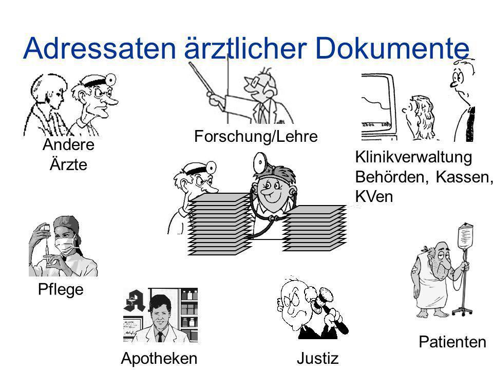 Forschung/Lehre Klinikverwaltung Behörden, Kassen, KVen Patienten Justiz Apotheken Pflege Andere Ärzte Adressaten ärztlicher Dokumente