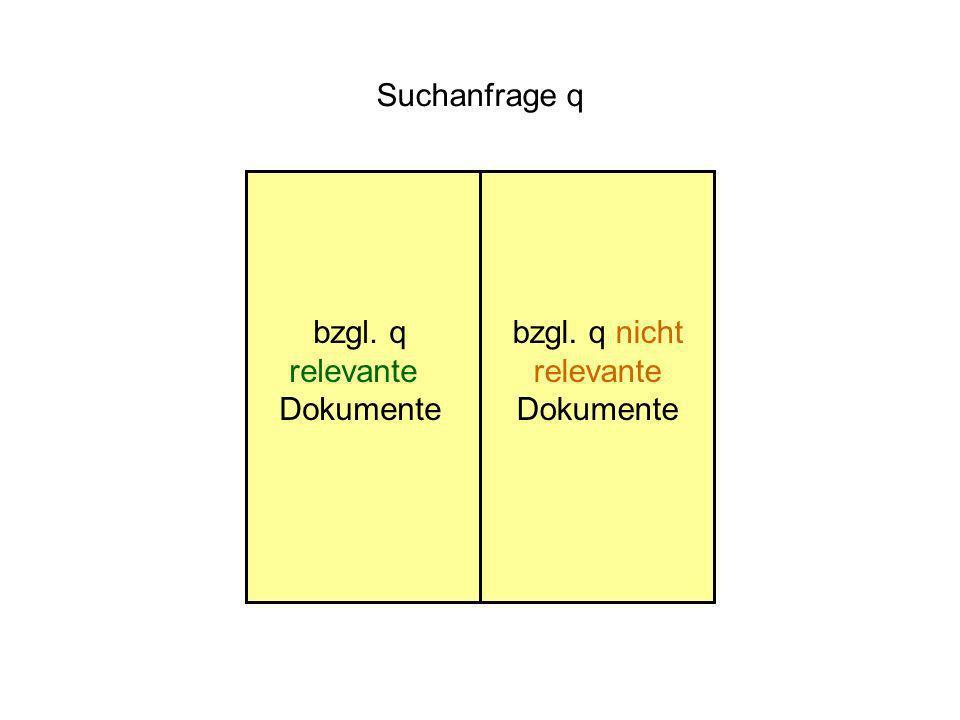 bzgl. q relevante Dokumente bzgl. q nicht relevante Dokumente