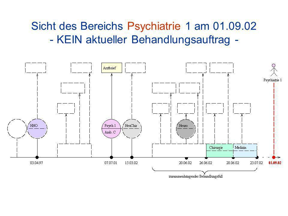 Sicht des Bereichs Psychiatrie 1 am 01.09.02 - KEIN aktueller Behandlungsauftrag -