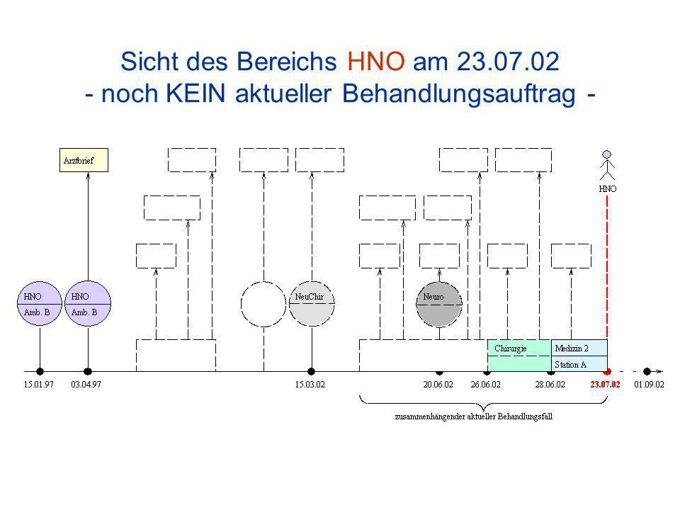 Sicht des Bereichs HNO am 23.07.02 - noch KEIN aktueller Behandlungsauftrag -