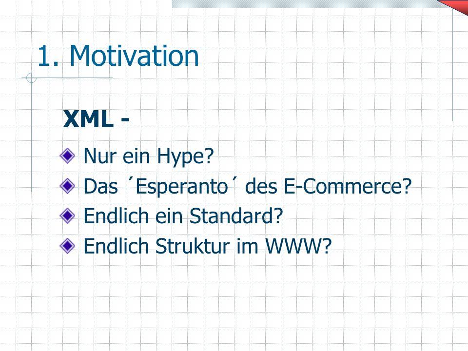 2. Was ist und wozu dient XML? Meta-Sprachen, Markup-Sprachen, Dokumente und die XML-Familie