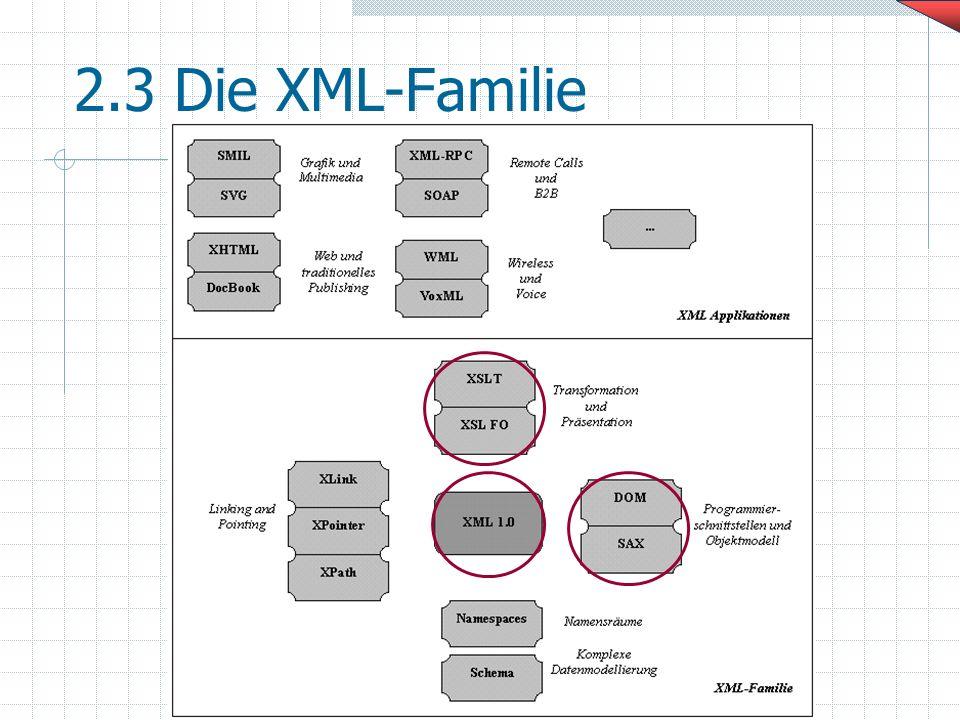 3. XML/XSL – Die Technik Parser, Prozessoren, Persistenz