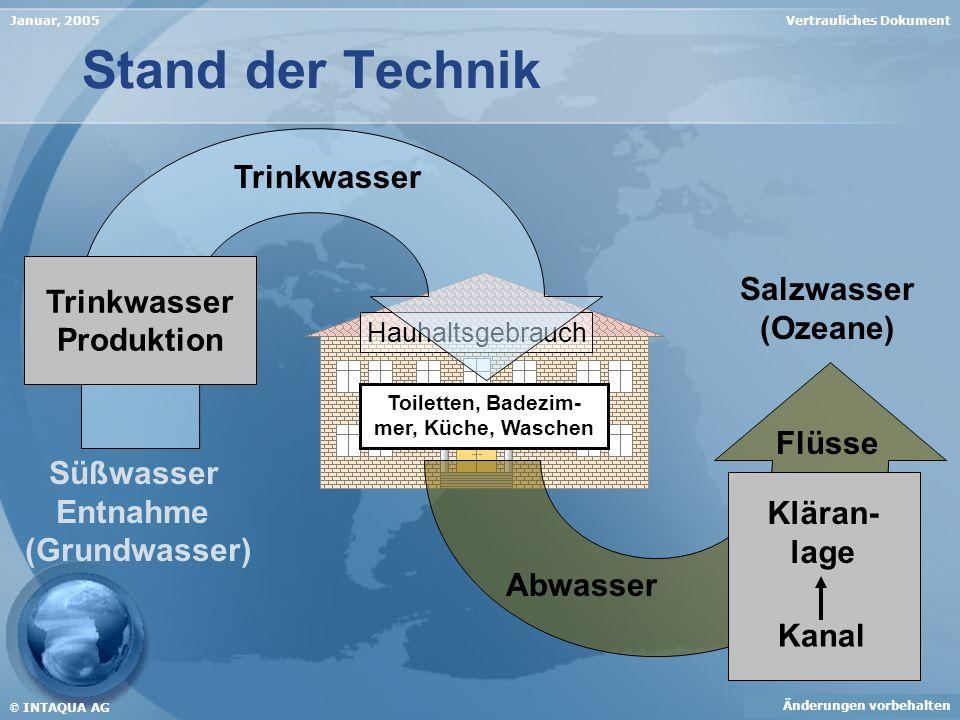 Vertrauliches DokumentJanuar, 2005 Stand der Technik Abwasser Toiletten, Badezim- mer, Küche, Waschen Salzwasser (Ozeane) Flüsse Kläran- lage Kanal Sü