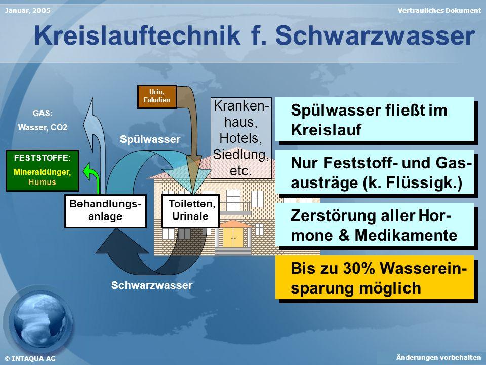 Vertrauliches DokumentJanuar, 2005 Kreislauftechnik f. Schwarzwasser Spülwasser Toiletten, Urinale Schwarzwasser FESTSTOFFE: Mineraldünger, Humus GAS: