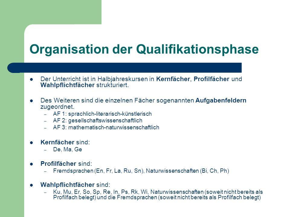 Organisation der Qualifikationsphase Der Unterricht ist in Halbjahreskursen in Kernfächer, Profilfächer und Wahlpflichtfächer strukturiert.