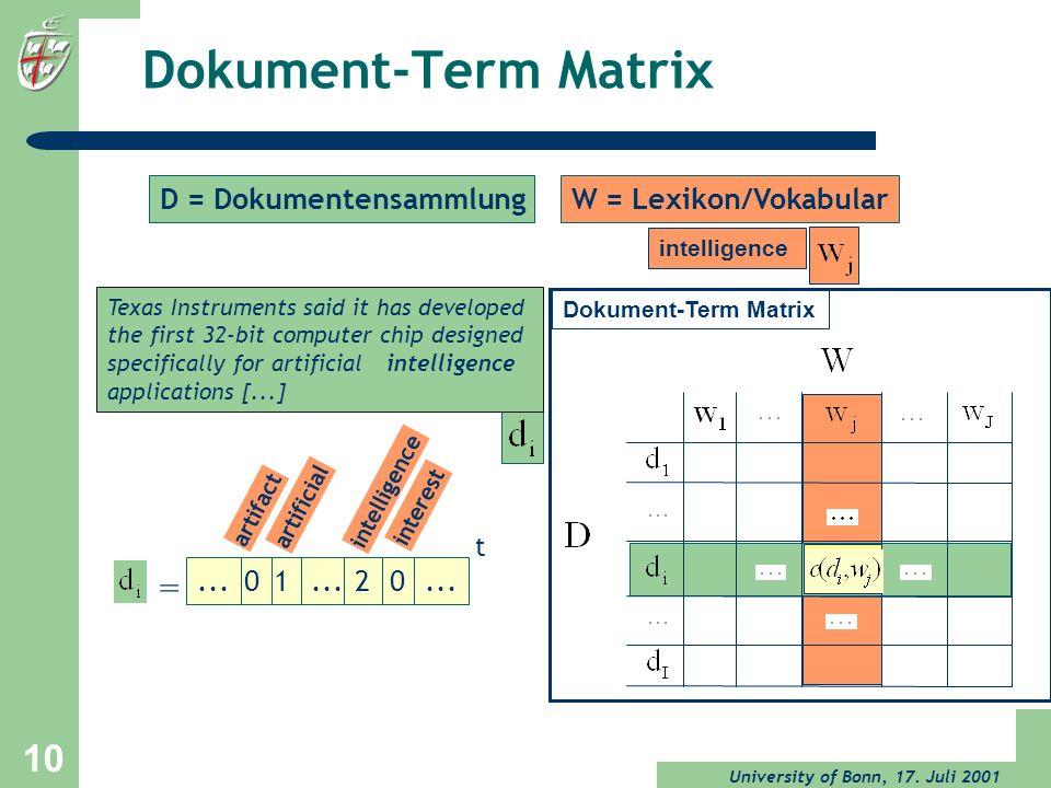 University of Bonn, 17. Juli 2001 10 Dokument-Term Matrix intelligence Texas Instruments said it has developed the first 32-bit computer chip designed