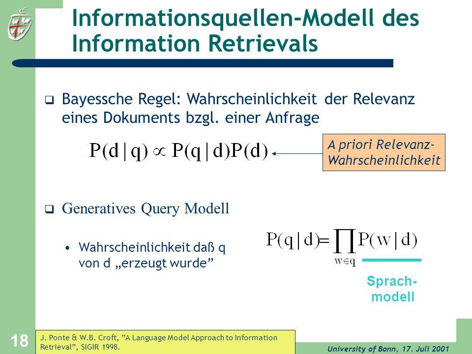 University of Bonn, 17. Juli 2001 18 Informationsquellen-Modell des Information Retrievals Bayessche Regel: Wahrscheinlichkeit der Relevanz eines Doku