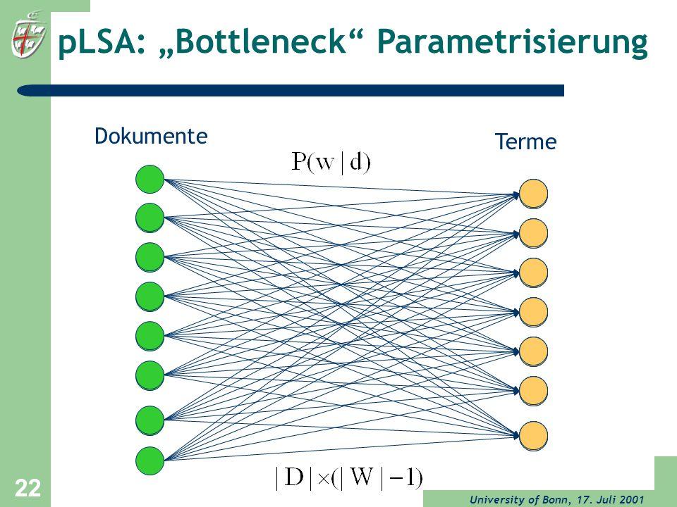 University of Bonn, 17. Juli 2001 22 pLSA: Bottleneck Parametrisierung Dokumente Terme