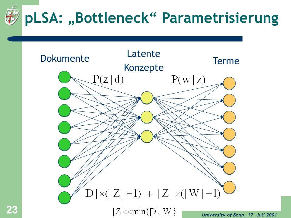 University of Bonn, 17. Juli 2001 23 pLSA: Bottleneck Parametrisierung Dokumente Terme Latente Konzepte