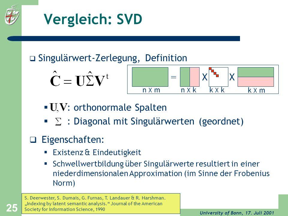 University of Bonn, 17. Juli 2001 25 Singulärwert-Zerlegung, Definition : orthonormale Spalten : Diagonal mit Singulärwerten (geordnet) Eigenschaften: