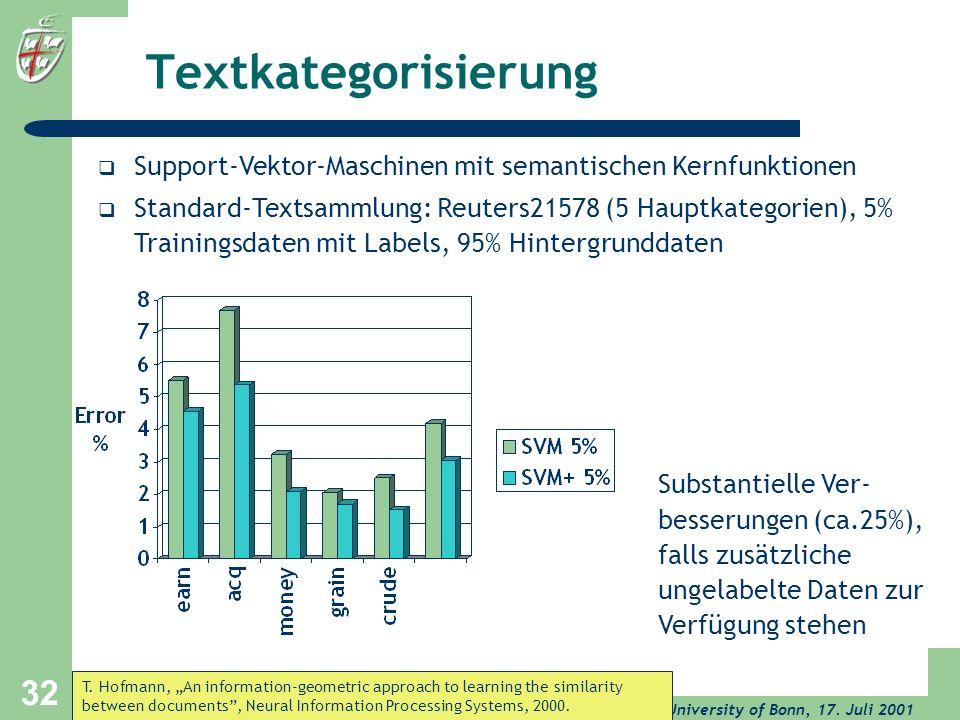 University of Bonn, 17. Juli 2001 32 Textkategorisierung Support-Vektor-Maschinen mit semantischen Kernfunktionen Standard-Textsammlung: Reuters21578