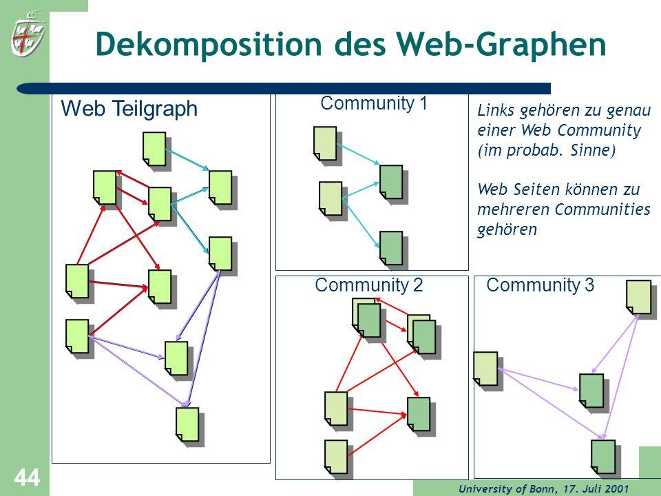 University of Bonn, 17. Juli 2001 44 Dekomposition des Web-Graphen Web Teilgraph Links gehören zu genau einer Web Community (im probab. Sinne) Web Sei