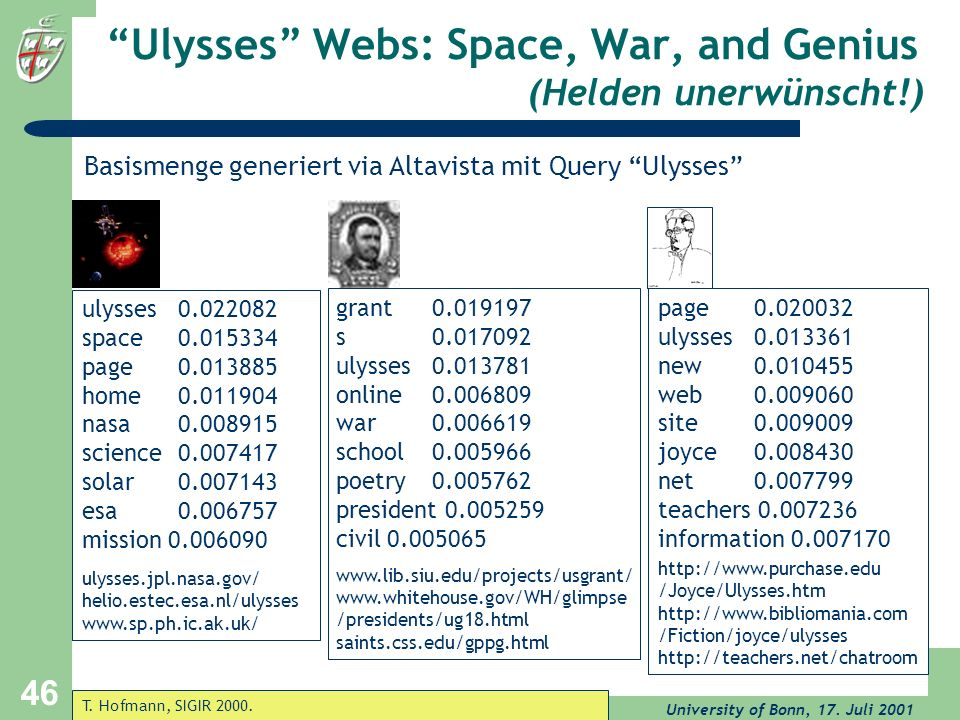 University of Bonn, 17. Juli 2001 46 Ulysses Webs: Space, War, and Genius (Helden unerwünscht!) ulysses 0.022082 space 0.015334 page 0.013885 home 0.0