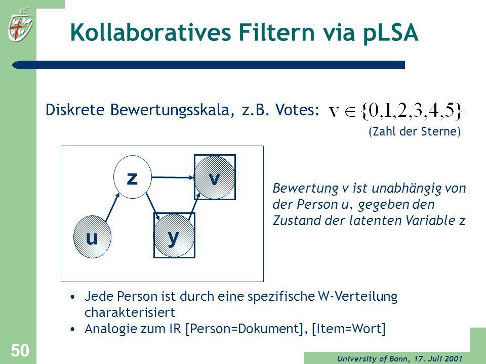 University of Bonn, 17. Juli 2001 50 Kollaboratives Filtern via pLSA Diskrete Bewertungsskala, z.B. Votes: u y z v Bewertung v ist unabhängig von der