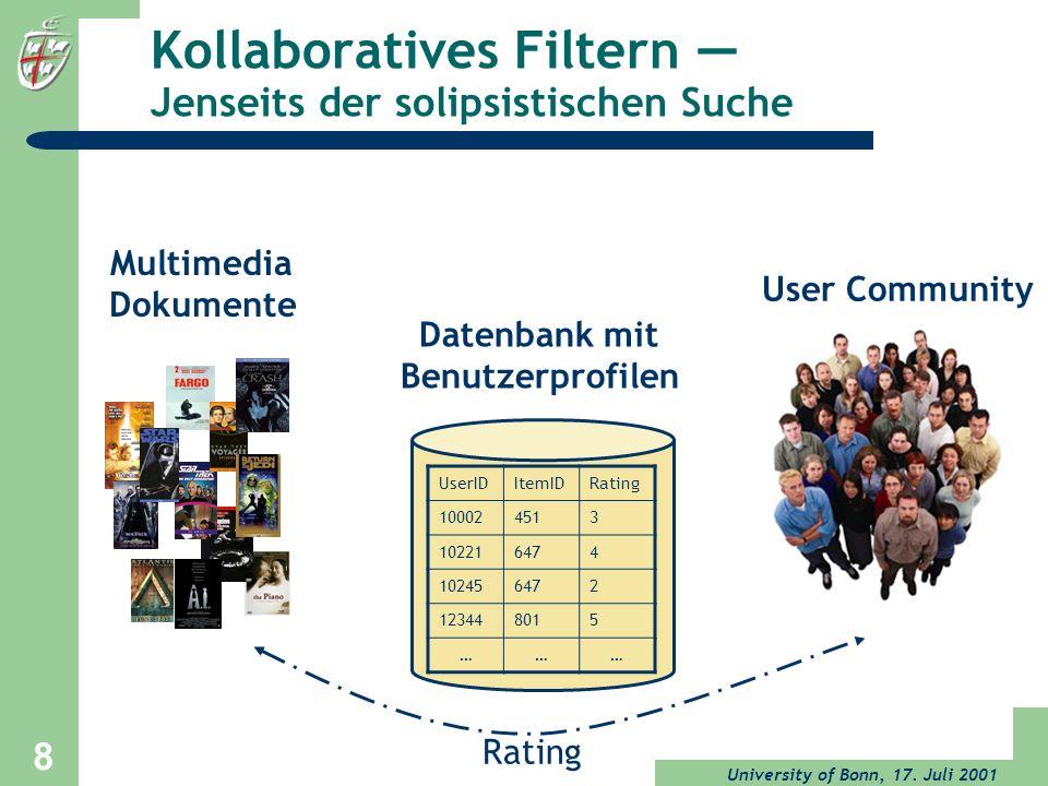 University of Bonn, 17. Juli 2001 8 Multimedia Dokumente User Community Datenbank mit Benutzerprofilen UserIDItemIDRating 100024513 102216474 10245647