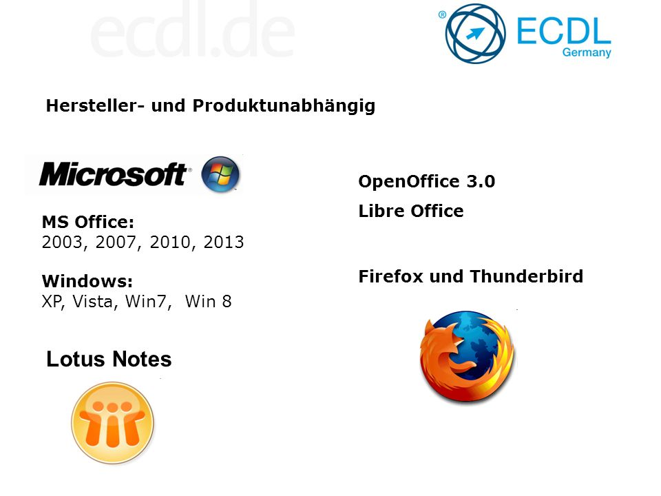 Hersteller- und Produktunabhängig MS Office: 2003, 2007, 2010, 2013 Windows: XP, Vista, Win7, Win 8 OpenOffice 3.0 Libre Office Firefox und Thunderbird Lotus Notes