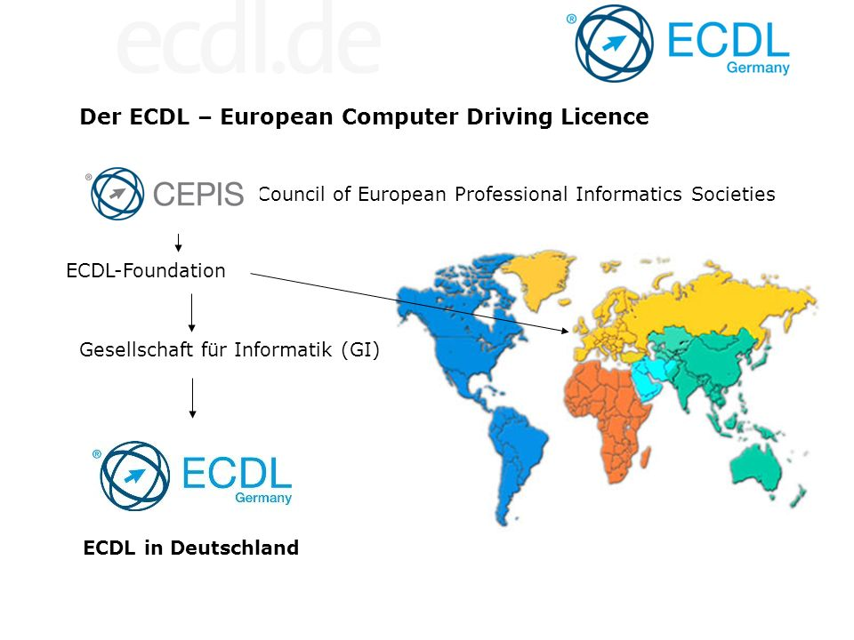 Der ECDL – European Computer Driving Licence Gesellschaft für Informatik (GI) ECDL-Foundation ECDL in Deutschland Council of European Professional Informatics Societies
