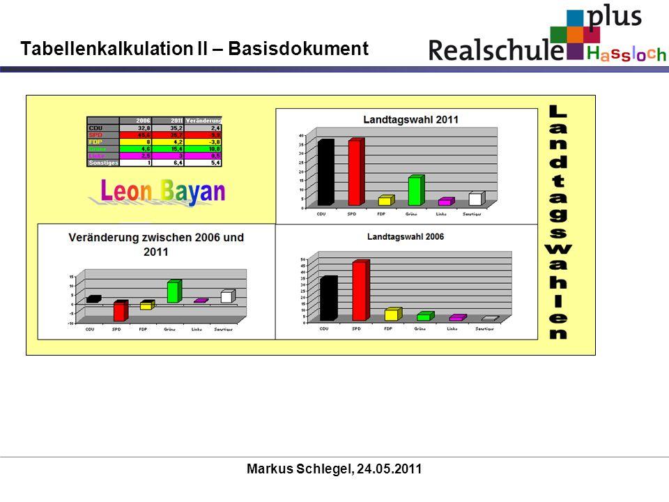 Markus Schlegel, 24.05.2011 Tabellenkalkulation II – Basisdokument