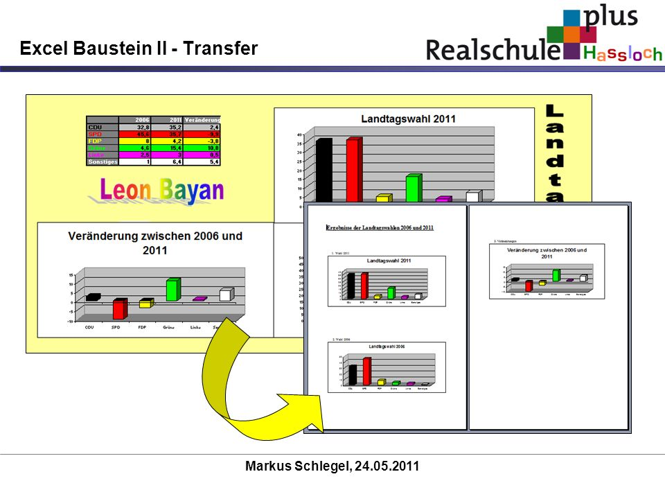 Markus Schlegel, 24.05.2011 Excel Baustein II - Transfer