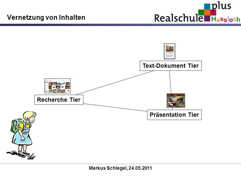 Markus Schlegel, 24.05.2011 Vernetzung von Inhalten Präsentation Tier Text-Dokument Tier Recherche Tier