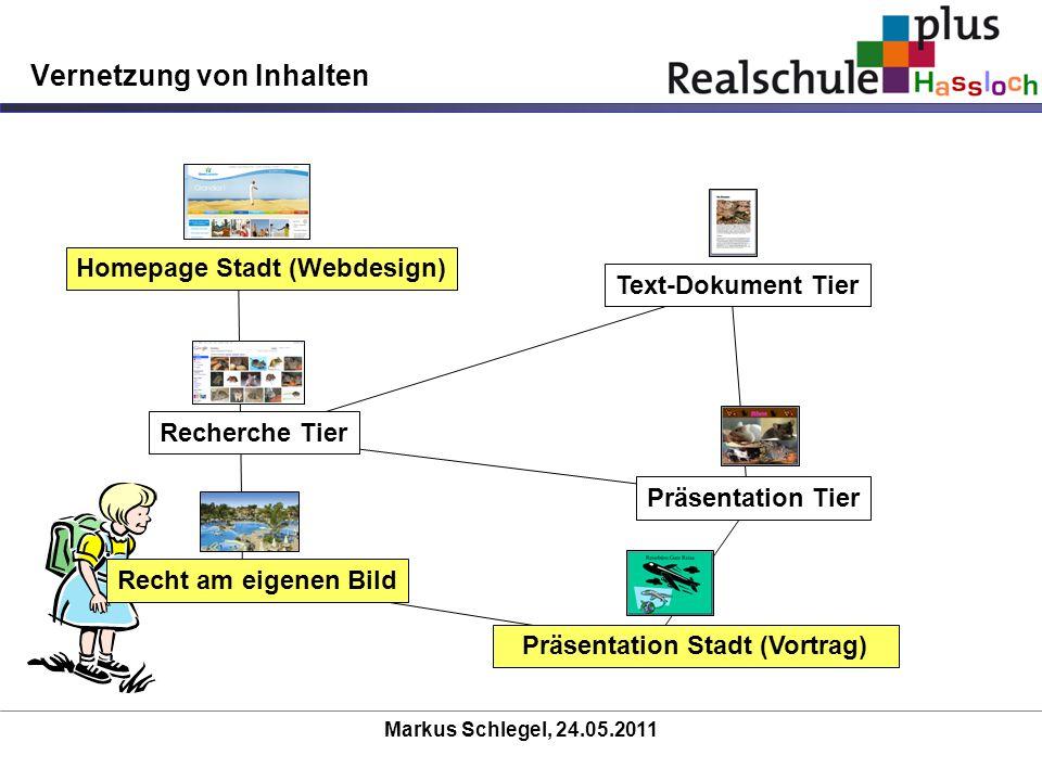 Markus Schlegel, 24.05.2011 Vernetzung von Inhalten Präsentation Tier Text-Dokument Tier Recherche Tier Recht am eigenen Bild Präsentation Stadt (Vort