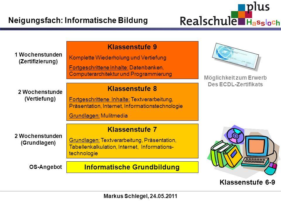 Markus Schlegel, 24.05.2011 Neigungsfach: Informatische Bildung Informatische Grundbildung Klassenstufe 7 Grundlagen: Textverarbeitung, Präsentation,