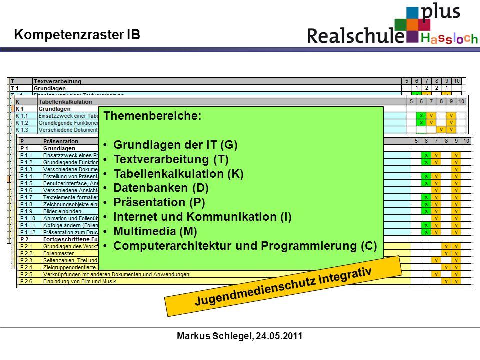 Markus Schlegel, 24.05.2011 Kompetenzraster IB Themenbereiche: Grundlagen der IT (G) Textverarbeitung (T) Tabellenkalkulation (K) Datenbanken (D) Präs