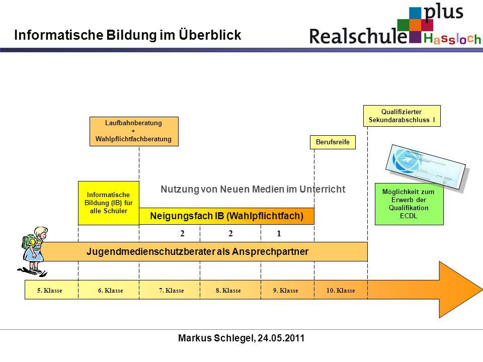 Markus Schlegel, 24.05.2011 Informatische Bildung im Überblick 5. Klasse6. Klasse7. Klasse8. Klasse9. Klasse10. Klasse Informatische Bildung (IB) für