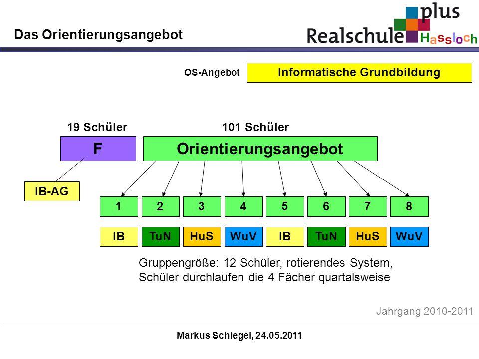 Markus Schlegel, 24.05.2011 Das Orientierungsangebot FOrientierungsangebot 19 Schüler101 Schüler 23456781 TuNHuSWuVIBTuNHuSWuVIB Gruppengröße: 12 Schü