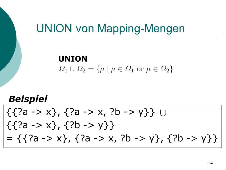 UNION von Mapping-Mengen {{ a -> x}, { a -> x, b -> y}} {{ a -> x}, { b -> y}} = {{ a -> x}, { a -> x, b -> y}, { b -> y}} UNION Beispiel 14