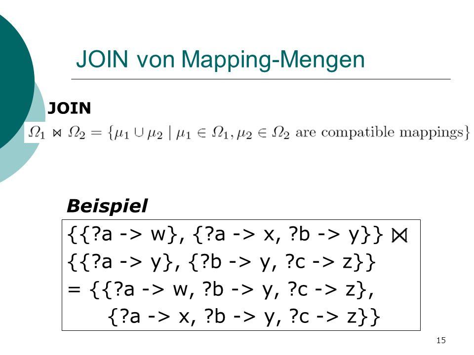JOIN von Mapping-Mengen JOIN {{?a -> w}, {?a -> x, ?b -> y}} {{?a -> y}, {?b -> y, ?c -> z}} = {{?a -> w, ?b -> y, ?c -> z}, {?a -> x, ?b -> y, ?c -> z}} Beispiel 15