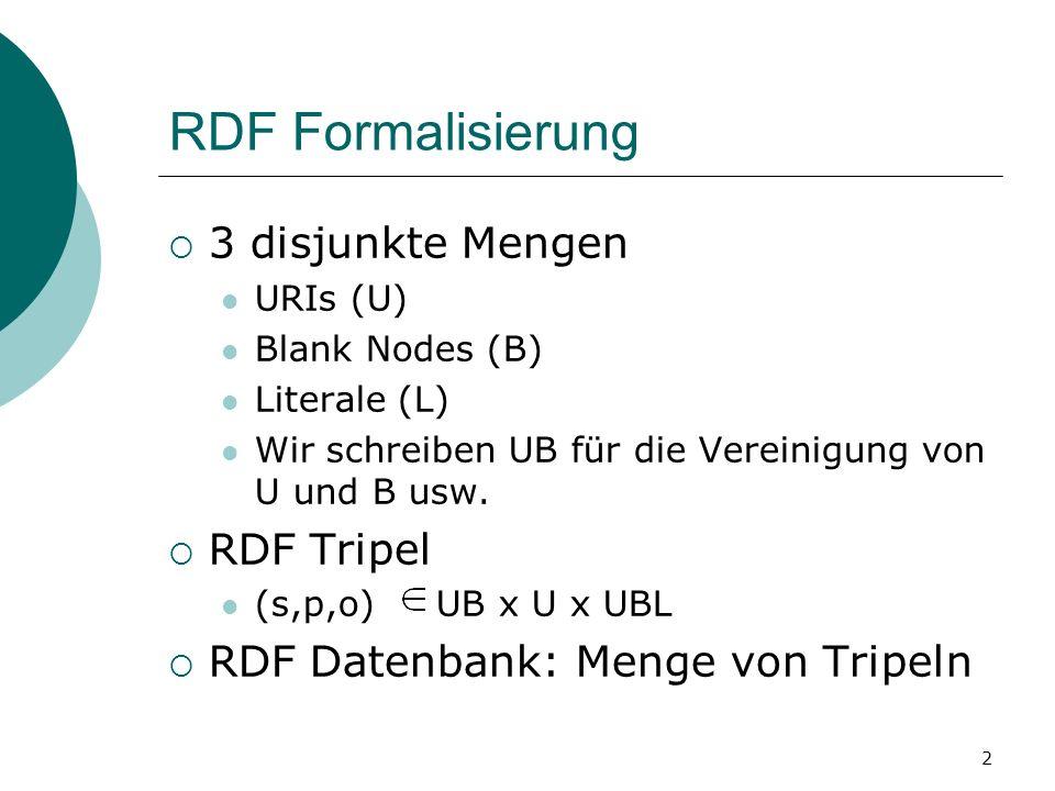 RDF Formalisierung 3 disjunkte Mengen URIs (U) Blank Nodes (B) Literale (L) Wir schreiben UB für die Vereinigung von U und B usw.