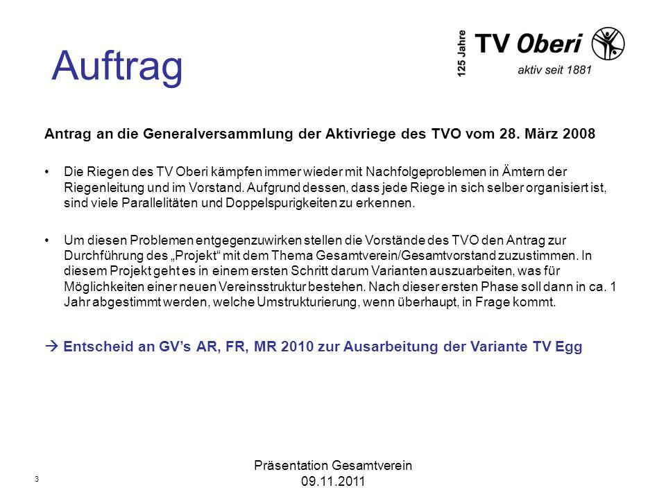 Präsentation Gesamtverein 09.11.2011 Auftrag 3 Antrag an die Generalversammlung der Aktivriege des TVO vom 28. März 2008 Die Riegen des TV Oberi kämpf