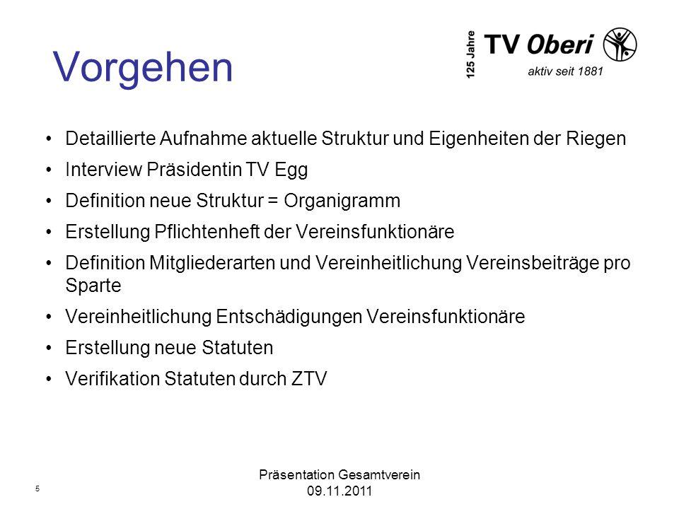 Präsentation Gesamtverein 09.11.2011 Vorgehen Detaillierte Aufnahme aktuelle Struktur und Eigenheiten der Riegen Interview Präsidentin TV Egg Definiti