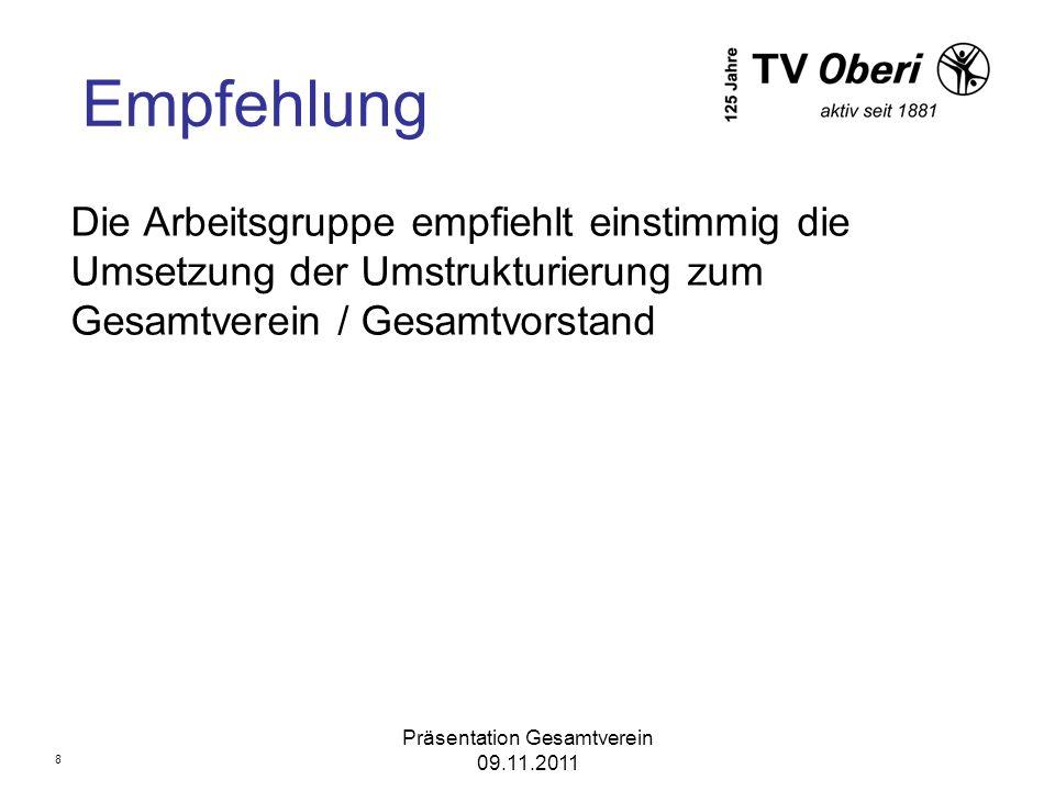 Präsentation Gesamtverein 09.11.2011 Empfehlung Die Arbeitsgruppe empfiehlt einstimmig die Umsetzung der Umstrukturierung zum Gesamtverein / Gesamtvor