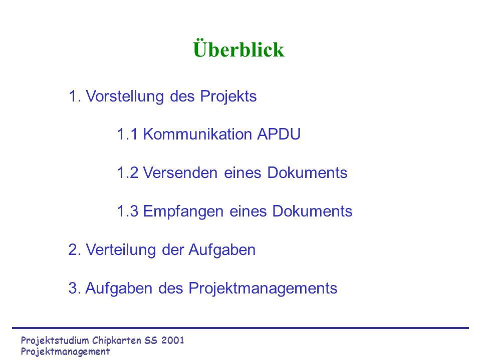 1. Vorstellung des Projekts 1.1 Kommunikation APDU 1.2 Versenden eines Dokuments 1.3 Empfangen eines Dokuments 2. Verteilung der Aufgaben 3. Aufgaben