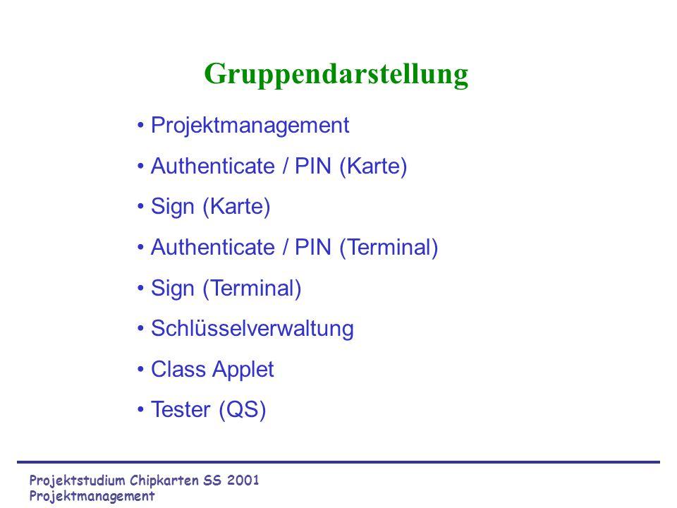 Projektstudium Chipkarten SS 2001 Projektmanagement Projektmanagement Authenticate / PIN (Karte) Sign (Karte) Authenticate / PIN (Terminal) Sign (Term