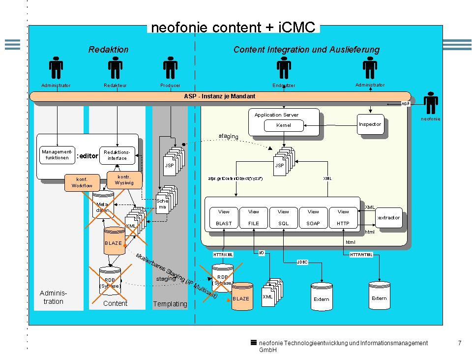 7 neofonie Technologieentwicklung und Informationsmanagement GmbH