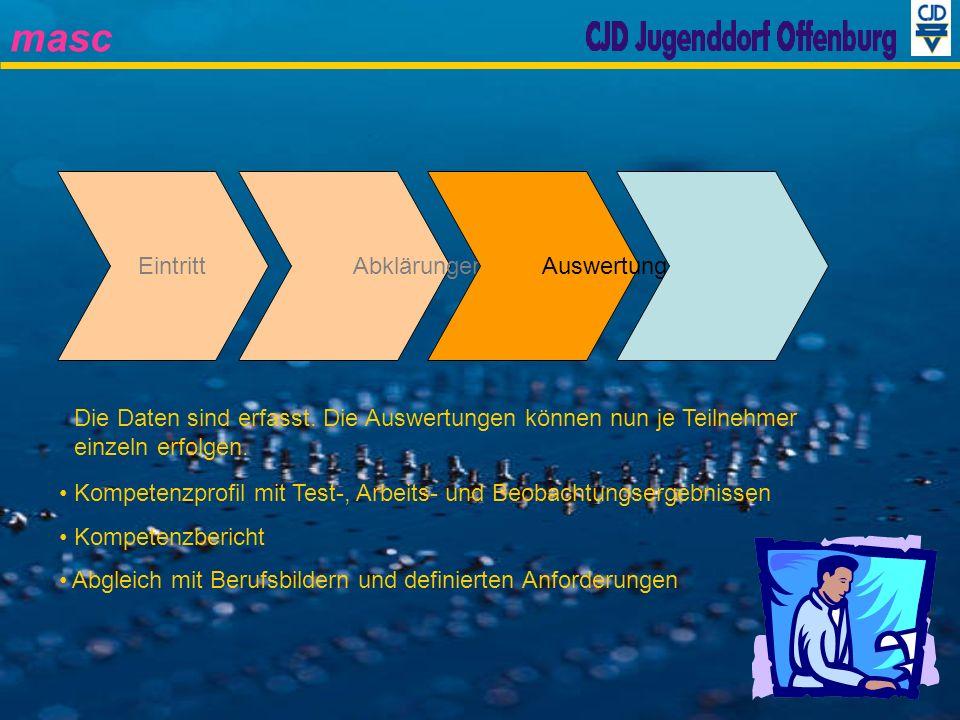 masc Eintritt Abklärungen Auswertung Kompetenzprofil mit Test-, Arbeits- und Beobachtungsergebnissen Kompetenzbericht Abgleich mit Berufsbildern und d