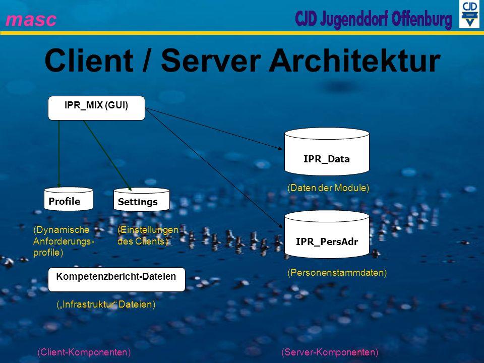 masc Client / Server Architektur (Client-Komponenten) Settings (Einstellungen des Clients) IPR_PersAdr (Daten der Module) IPR_Data (Personenstammdaten