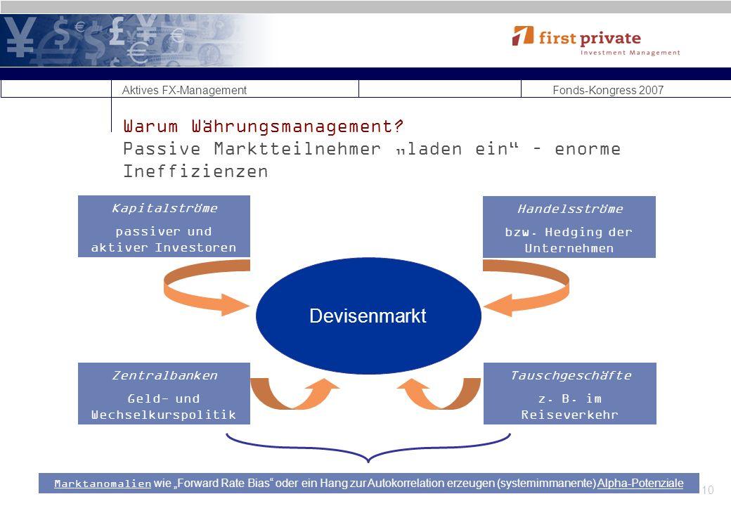 Aktives FX-Management Fonds-Kongress 2007 10 Warum Währungsmanagement.