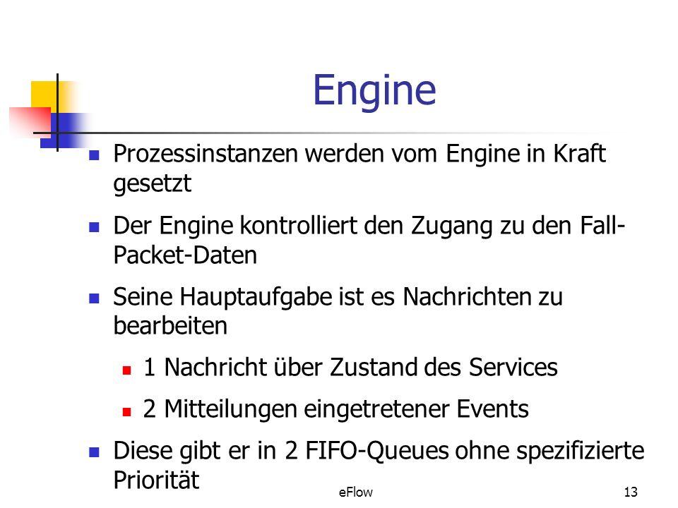 eFlow13 Engine Prozessinstanzen werden vom Engine in Kraft gesetzt Der Engine kontrolliert den Zugang zu den Fall- Packet-Daten Seine Hauptaufgabe ist es Nachrichten zu bearbeiten 1 Nachricht über Zustand des Services 2 Mitteilungen eingetretener Events Diese gibt er in 2 FIFO-Queues ohne spezifizierte Priorität